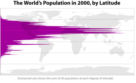 world-pop-latitude