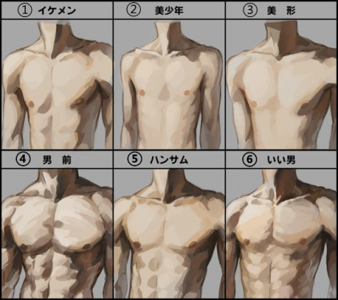 japanese-male-body-types01