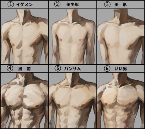 japanese-male-body-types01